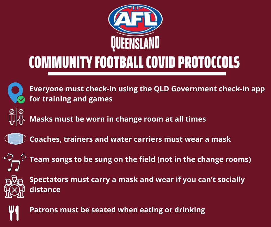 Community Football COVID Protocols